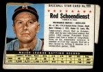 1961 Post Cereal #111 BOX  Red Schoendienst  Front Thumbnail