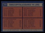 1974 Topps #230  Jim Eakins / Roland Taylor / George Irvine / George Carter  Back Thumbnail