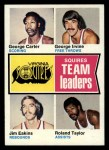 1974 Topps #230   Jim Eakins / Roland Taylor / George Irvine / George Carter Front Thumbnail