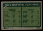 1977 Topps #1  1976 Batting Leaders    -  George Brett / Bill Madlock Back Thumbnail