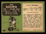 1970 Topps #73  Joe Szura  Back Thumbnail
