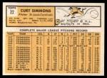 1963 Topps #22   Curt Simmons Back Thumbnail