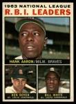 1964 Topps #11   -  Hank Aaron / Ken Boyer / Bill White NL RBI Leaders Front Thumbnail