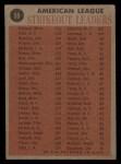 1962 Topps #59  AL Strikeout Leaders  -  Camilo Pascual / Whitey Ford / Jim Bunning / Juan Pizarro Back Thumbnail