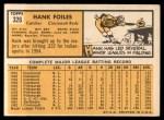 1963 Topps #326   Hank Foiles Back Thumbnail