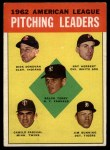 1963 Topps #8  1962 AL Pitching Leaders  -  Jim Bunning / Camilo Pascual / Dick Donovan / Ray Herbert / Ralph Terry Front Thumbnail