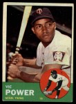 1963 Topps #40 COR  Vic Power Front Thumbnail
