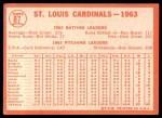 1964 Topps #87  Cardinals Team  Back Thumbnail