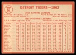 1964 Topps #67   Tigers Team Back Thumbnail