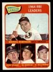 1965 Topps #5  1964 AL RBI Leaders  -  Harmon Killebrew / Mickey Mantle / Brooks Robinson / Dick Stuart Front Thumbnail