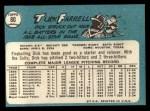 1965 Topps #80   Turk Farrell Back Thumbnail