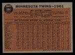 1962 Topps #584  Twins Team  Back Thumbnail