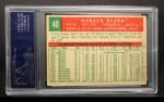 1959 Topps #40 C  Warren Spahn Back Thumbnail