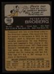 1973 Topps #162   Pete Broberg Back Thumbnail