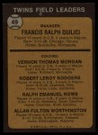 1973 Topps #49 ORG Twins Field Leaders  -  Frank Quilici / Vern Morgan / Bob Rodgers / Ralph Rowe / Al Worthington Back Thumbnail