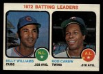 1973 Topps #61  Batting Leaders  -  Billy Williams / Rod Carew Front Thumbnail