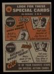 1972 Topps #48  In Action  -  John Ellis Back Thumbnail
