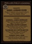 1973 Topps #486 BRN Phillies Leaders  -  Danny Ozark / Carroll Beringer / Billy De Mars / Ray Rippelmeyer / Bobby Wine Back Thumbnail