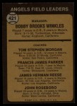 1973 Topps #421 BRN Angels Leaders  -  Bobby Winkles / Tom Morgan / Salty Parker / Jimmie Reese / John Roseboro Back Thumbnail