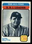 1973 Topps #474  All-Time RBI Leader  -  Babe Ruth Front Thumbnail