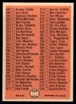 1966 Topps #517 COR Checklist 7  Back Thumbnail