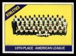 1966 Topps #492   Athletics Team Front Thumbnail