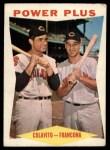 1960 Topps #260  Power Plus  -  Rocky Colavito / Tito Francona Front Thumbnail