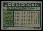 1977 Topps #100   Joe Morgan Back Thumbnail