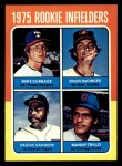1975 Topps #617   -  Mike Cubbage / Doug DeCinces / Reggie Sanders / Manny Trillo Rookie Infielders   Front Thumbnail