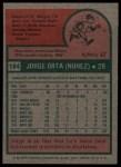 1975 Topps #184   Jorge Orta Back Thumbnail