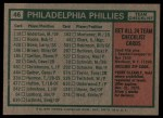 1975 Topps #46  Phillies Team Checklist  -  Danny Ozark Back Thumbnail