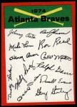 1974 Topps Red Team Checklists #1  Braves Team Checklist  -       Front Thumbnail