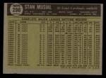 1961 Topps #290   Stan Musial Back Thumbnail