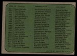 1974 Topps Traded #0 T Checklist  Back Thumbnail