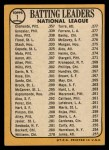 1968 Topps #1  NL Batting Leaders  -  Matty Alou / Roberto Clemente / Tony Gonzalez Back Thumbnail