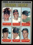 1970 Topps #70 COR AL Pitching Leaders  -  Dave Boswell / Muke Cuellar / Dennis McLain / Dave McNally / Jim Perry / Mel Stottlemyre Front Thumbnail
