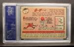1958 Topps #23 YN  Bill Tuttle Back Thumbnail