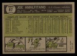 1961 Topps #87  Joe Amalfitano  Back Thumbnail