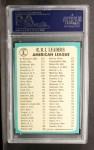 1965 Topps #5   -  Harmon Killebrew / Mickey Mantle / Brooks Robinson / Dick Stuart AL RBI Leaders Back Thumbnail