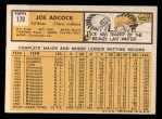 1963 Topps #170   Joe Adcock Back Thumbnail