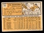 1963 Topps #248  Tito Francona  Back Thumbnail