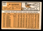 1963 Topps #275   Eddie Mathews Back Thumbnail