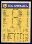 1970 Topps #544   Reds Team Back Thumbnail