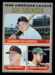 1970 Topps #64   -  Reggie Jackson / Harmon Killebrew / Boog Powell AL RBI Leaders Front Thumbnail