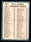 1965 Topps #6  NL RBI Leaders  -  Ken Boyer / Willie Mays / Ron Santo Back Thumbnail
