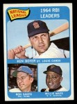 1965 Topps #6  NL RBI Leaders  -  Ken Boyer / Willie Mays / Ron Santo Front Thumbnail