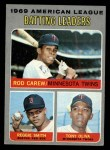 1970 Topps #62  AL Batting Leaders  -  Rod Carew / Tony Oliva / Reggie Smith Front Thumbnail