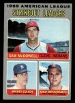 1970 Topps #72   -  Mickey Lolich / Sam McDowell / Andy Messersmith AL Strikeout Leaders Front Thumbnail