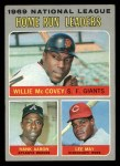 1970 Topps #65  NL HR Leaders  -  Hank Aaron / Lee May / Willie McCovey Front Thumbnail