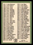 1967 Topps #191 COR Checklist 3  -  Willie Mays Back Thumbnail